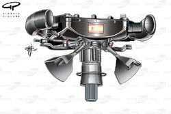 McLaren MCL32, Fernando Alonso's stuurwiel
