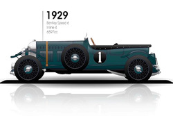 1929: Bentley Speed 6