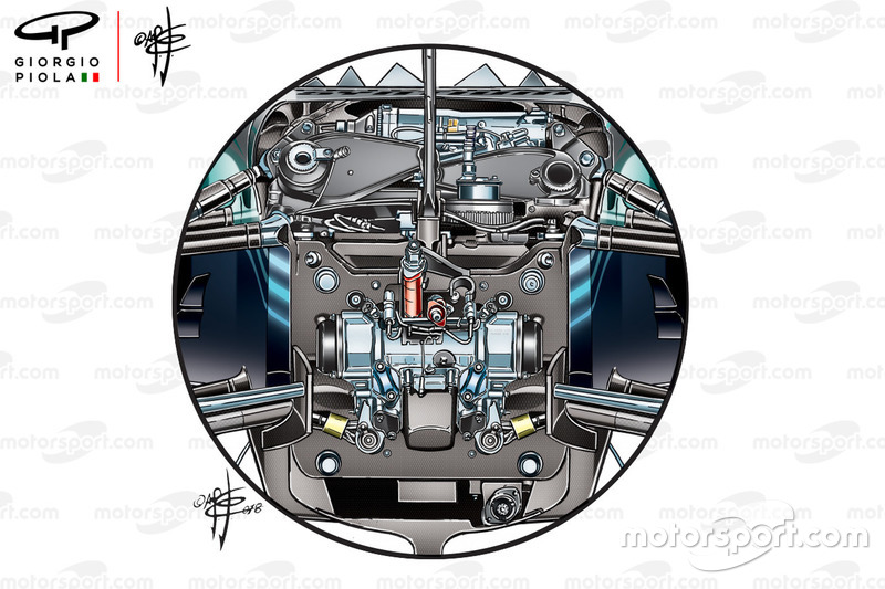 Suspension avant de la Mercedes W09
