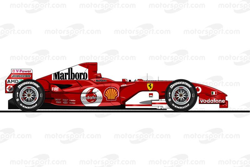 Ferrari F2005 de 2005