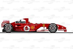 La Ferrari F2005 pilotée par Michael Schumacher en 2005<br/> Reproduction interdite, exclusivité Motorsport.com. Utilisation commerciale ? <a href=
