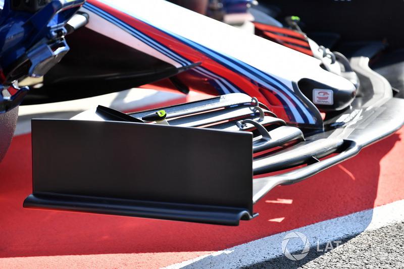 Detalle del alerón delantero Williams FW41