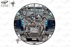 Mercedes W09 front suspension