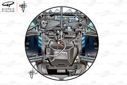 Suspensión delantera del Mercedes W09