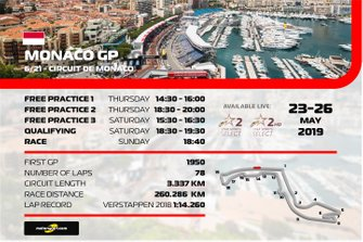 Monaco GP - TV schedule in India