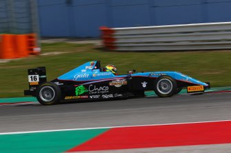 Giorgio Carrara, Jenzer Motorsport,Tatuus F.4 T014 Abarth