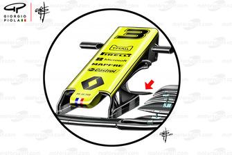 Nez de la Renault F1 Team R.S. 19