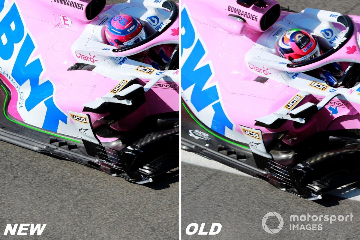 Racing Point RP20 comparison