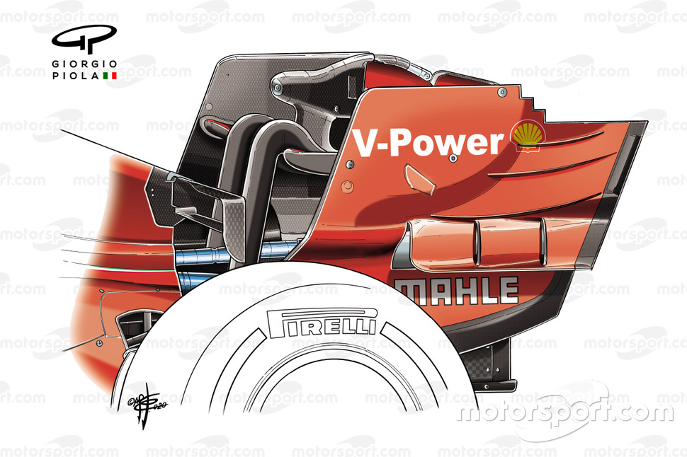 Ferrari SF1000 rear wing endplate Russian GP