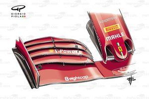 Ferrari SF1000 front wing detail