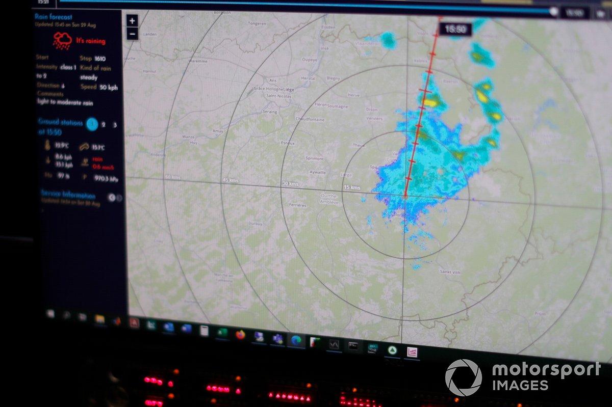 Pantalla del radar meteorológico