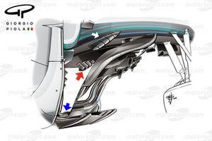 Mercedes F1 W09 deflektor, GP Włoch