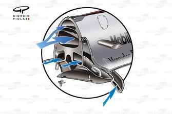McLaren MP4-25 F duct