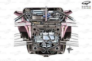 Racing Point RP20 suspension avant détaillé
