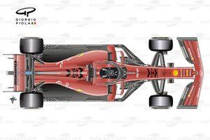 Vue de dessus de la Ferrari SF90