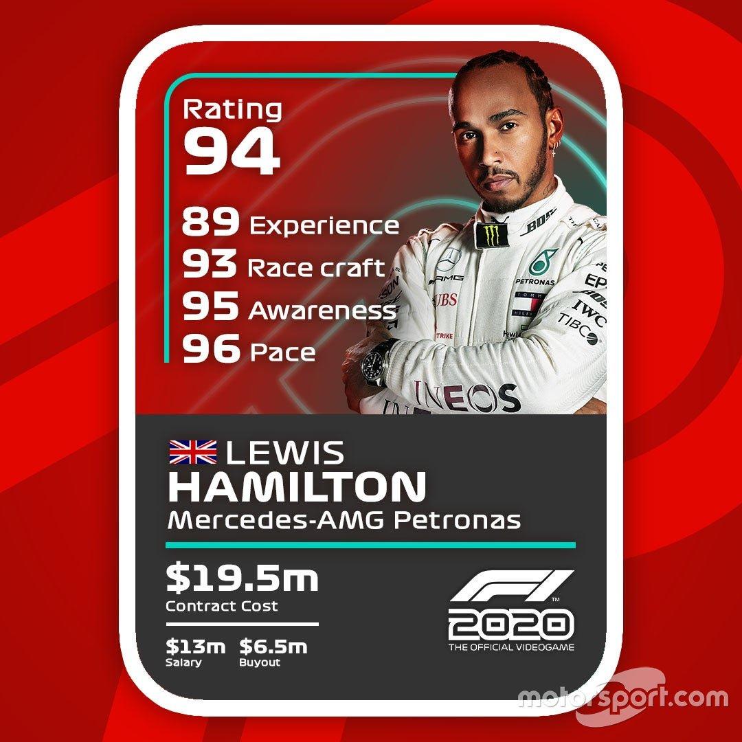 Cartas del F1 2020: Lewis Hamilton