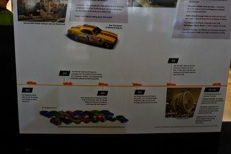 Sejarah Hot Wheels