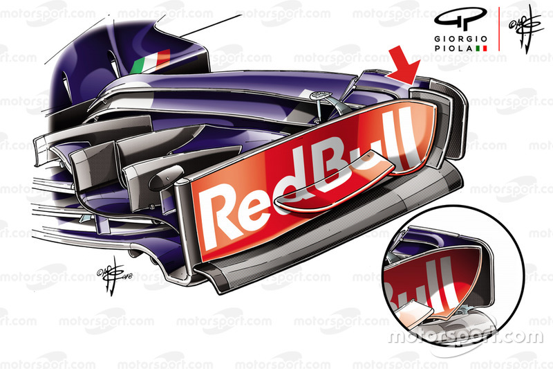 Toro Rosso STR13 front wing endplate comparison