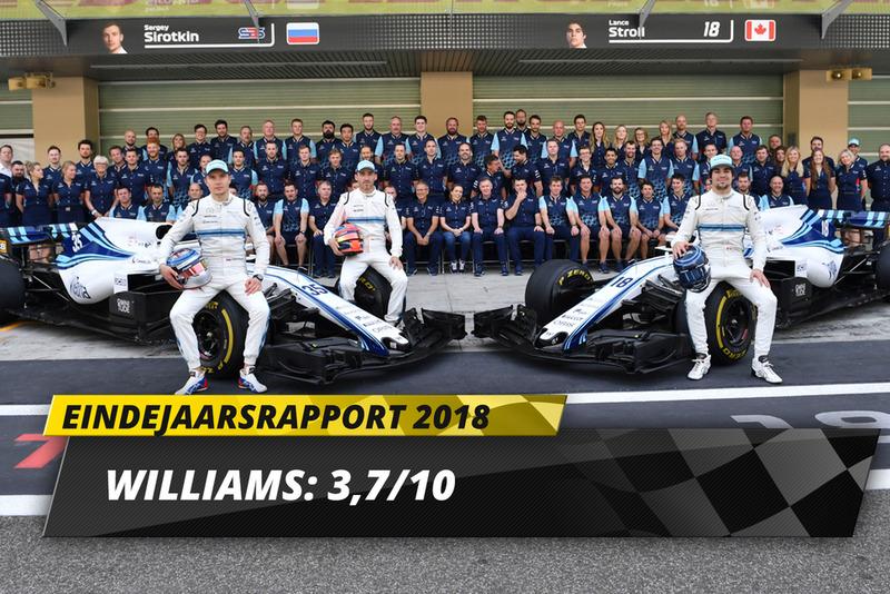 Het cijfer van Motorsport.com Nederlands voor Williams Racing