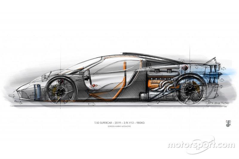 2021-2022 - Hypercar T.50 ?