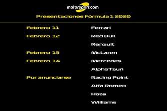 Calendario de presentaciones de F1 2020