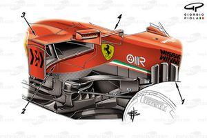 Ferrari SF1000 side wings
