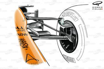 Передняя подвеска McLaren MCL35