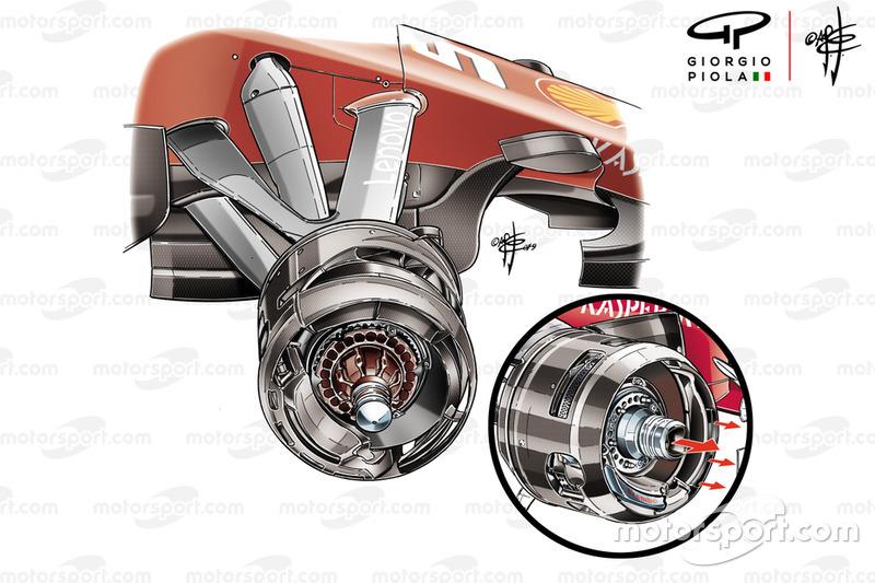 Ferrari SF90,első fékek, összehasonlítás
