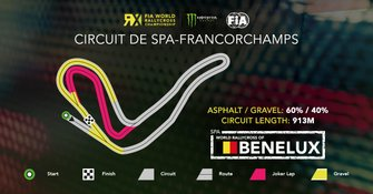 Circuit layout World RX Spa-Francorchamps