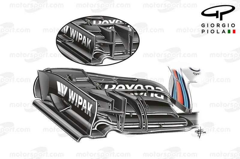 Williams FW38: Frontflügel, Vergleich