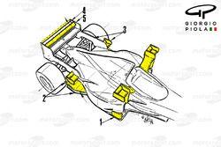 Vue arrière de la Tyrrell 025 au GP de Monaco
