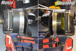 Comparaison des freins de la Red Bull Racing RB12