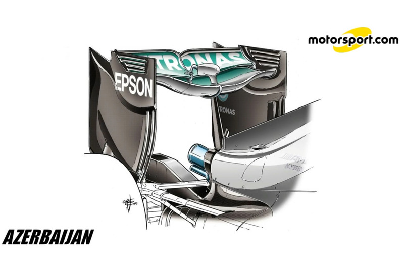 Заднее антикрыло Mercedes W07, ГП Европы