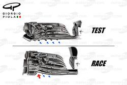 McLaren MP4/31 front wings comparison, captioned, United States GP