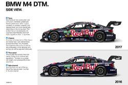 Vista lateral BMW M4 DTM
