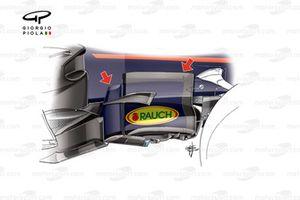 Red Bull RB13 bargeboard, Baku