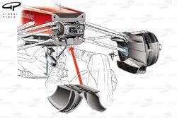 Suspension à tirants de la Ferrari F138