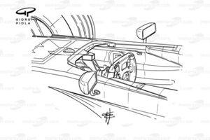 Minardi PS01 cockpit