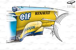 Déflecteurs de la Renault R23
