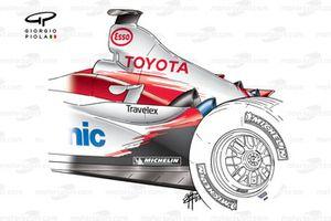 Toyota TF103 2003 periscope exhausts