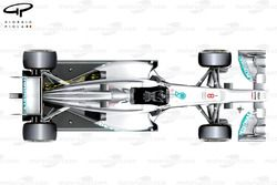 Mercedes W03 top view, yellow arrows depict predicted trajectory of the exhaust plume
