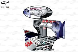 Williams FW34 low downforce rear wing (FW33 low downforce rear wing inset)