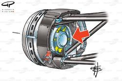 Détails des freins de la Williams FW25