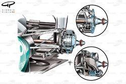Задние тормоза Mercedes W03. На нижнем врезе изображено отличное от базового расположение тормозного