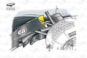McLaren MP4-17 2002 Imola bargeboard development