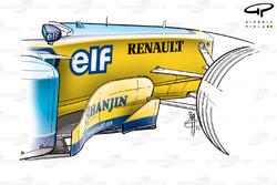 Déflecteur de la Renault R23, à Monaco