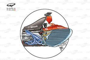Empaquetado del radiador y el motor del Ferrari F2004 (655)