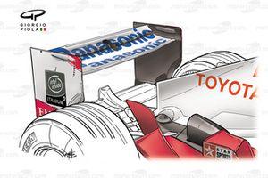 Toyota TF104B 2004 Monza wing
