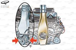 Packaging du moteur électrique du KERS de la Ferrari F60