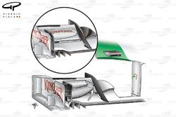Comparaison des ailerons avant de la Force India VJM02